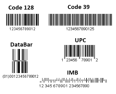 What is the difference between 1D (Linear) and 2D barcodes?